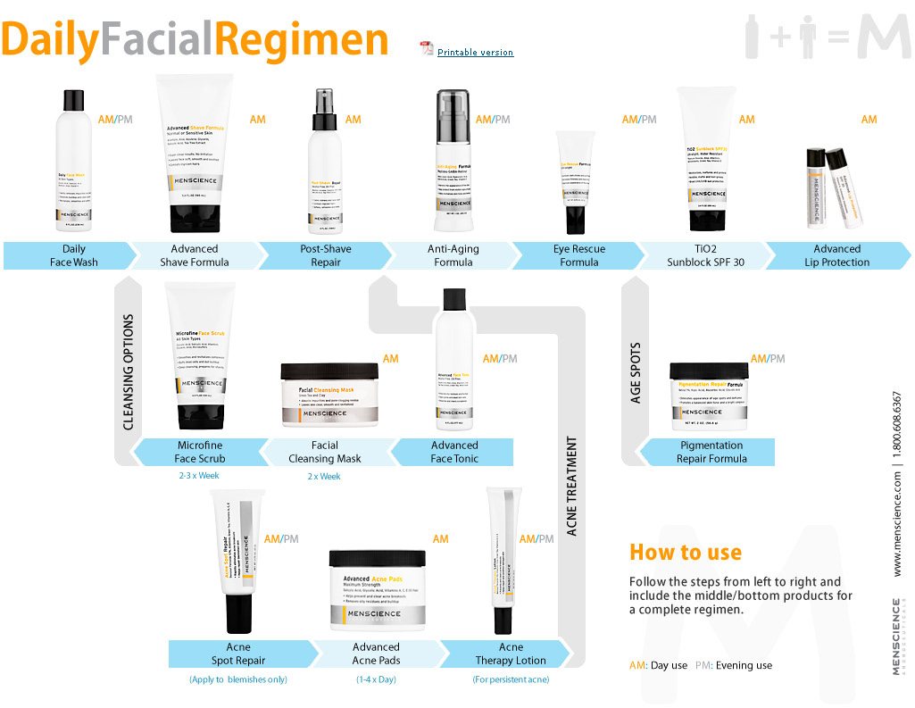 Daily facial skincare treatment for men